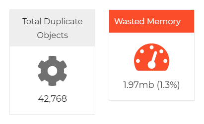 duplicate-objects-stats