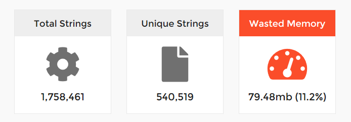 duplicate-strings-stats