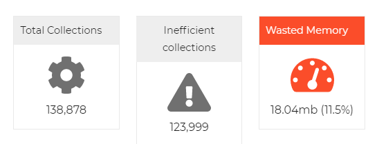 inefficient-colletion-stats