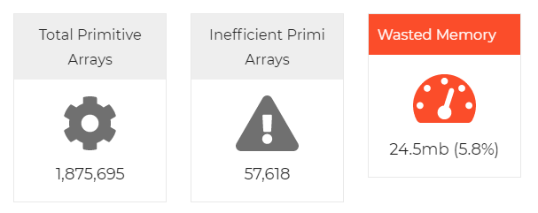 inefficient-primitive-array-stats