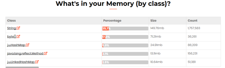 whats-in-your-memory